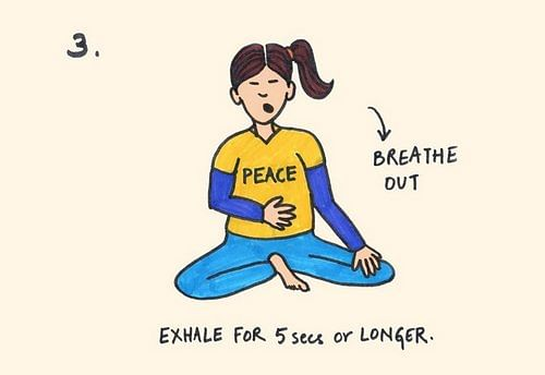 Step 3 Exhale through your nose or mouth, to a count of 5 or longer. It is important that you exhale fully.Once you've fully let the air out and your abdomen has flattened, take 2 breaths in your normal rhythm. Continue practicing for 3-5 minutes or up to 10 cycles. As you progress, you'll notice that your exhalations are slightly longer than your inhalations. Let these variations be and continue with the exercise for up to 5 minutes.
