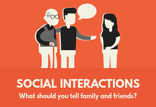 Social interactions - What should you tell family and friends? In general, people understand and cooperate when you're open about your family member's diagnosis. Tell them: - It is perfectly okay to visit.- To talk about their day, about themselves, about a cricket match or something that really interests the person.- In case of Alzheimer's or dementia, ask them to share their stories, and lead the person into a conversation rather than asking too many questions.- To do simple things for the person - Take them out to a religious place, a bookshop or even the park.- If they're not sure how to interact or what to do for the person, they can ask family members or a very close friend.- If the person is in an old-age home or a center for treatment, they need prior permission to take them out and request the nurse-in-charge to get the person ready to go outdoors.