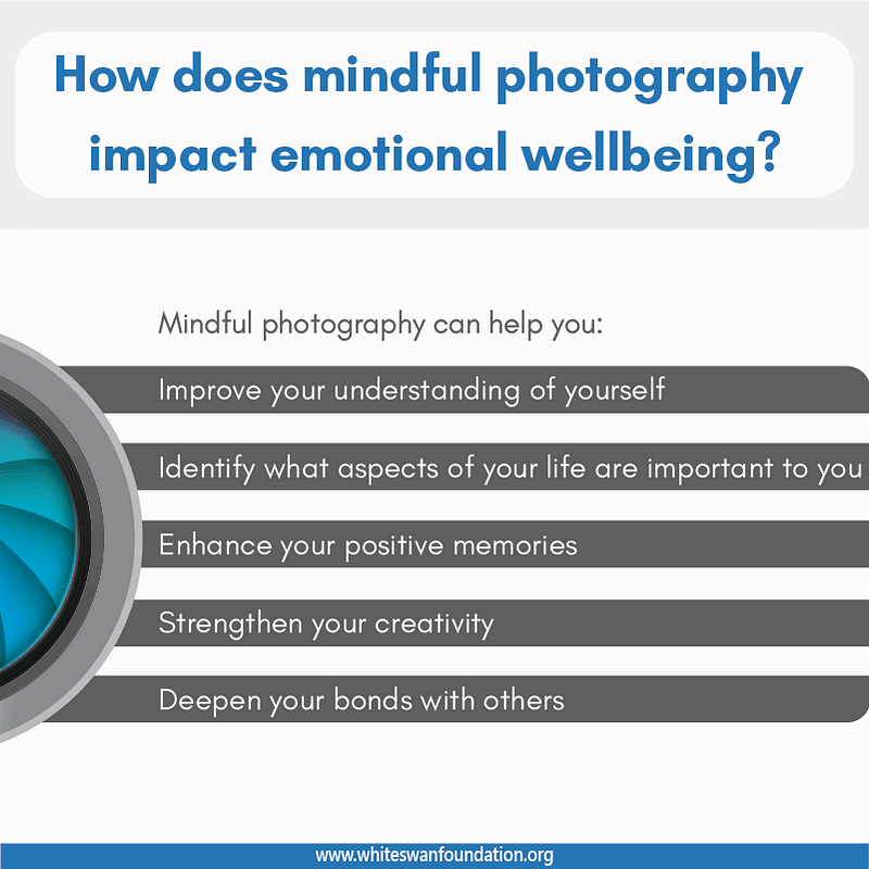 How does mindful photography impact emotional wellbeing?