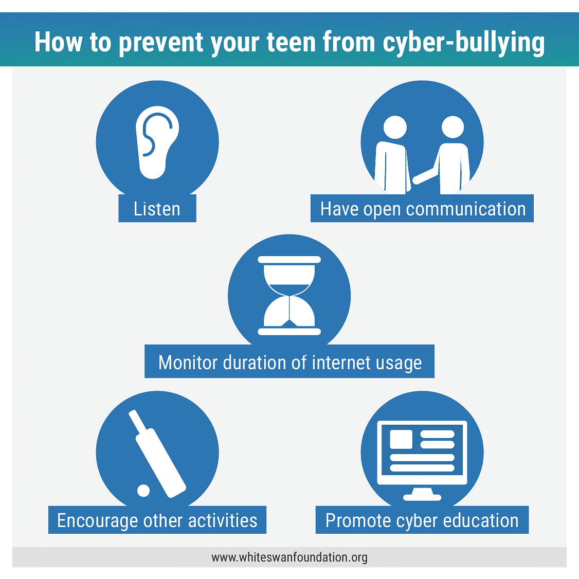 How to prevent your teen from cyber-bullying