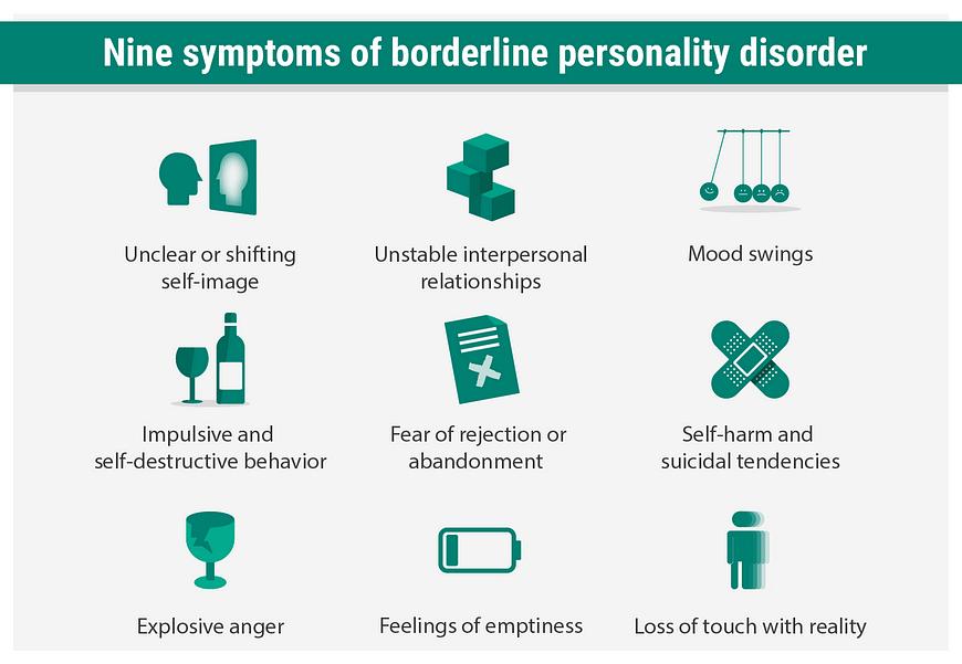Demystifying borderline personality disorder
