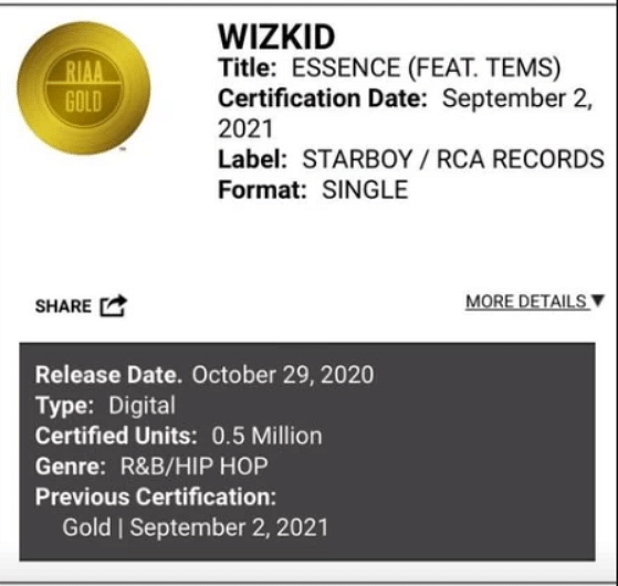 Wizkid's 'Essence' ft Tems gets certified Gold in US
