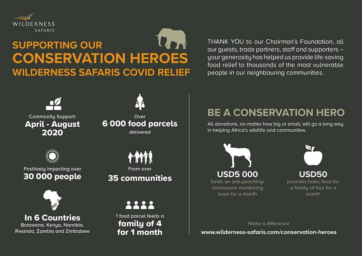 Conservation Heroes Impact Card