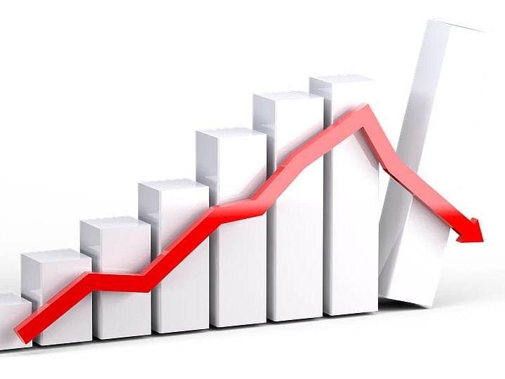 अप्रैल में इक्विटी म्यूचुअल फंड में निवेश 46 प्रतिशत गिरा