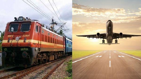भारत की पहली 'वेस्टलिस्ट और आरएसी प्रोटेक्शन' सेवा शुरू, कन्फर्म रेलवे सीट न मिलने पर कर सकेंगे विमान से सफर
