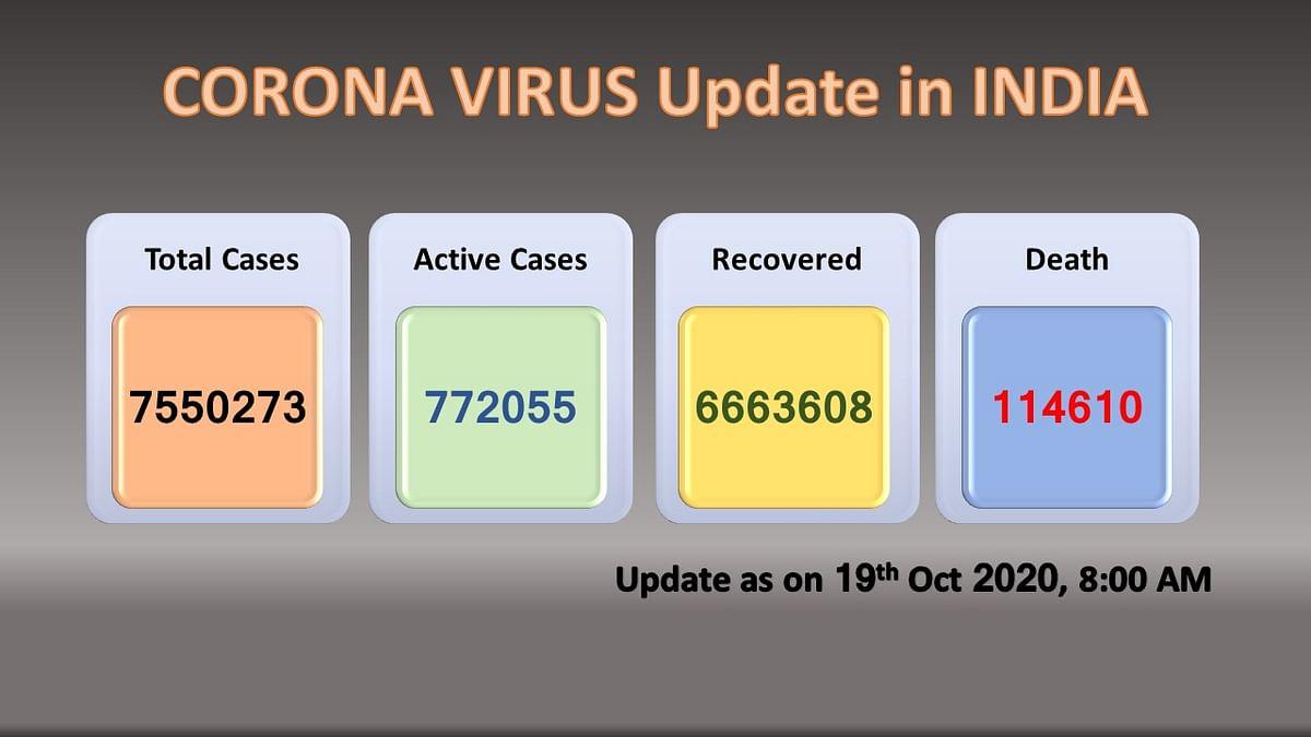 COVID-19 India Update: कुल आंकड़े 75 लाख 50 हज़ार के पार, पिछले 24 घंटे में आए लगभग 55 हज़ार से ज्यादा नए मामले