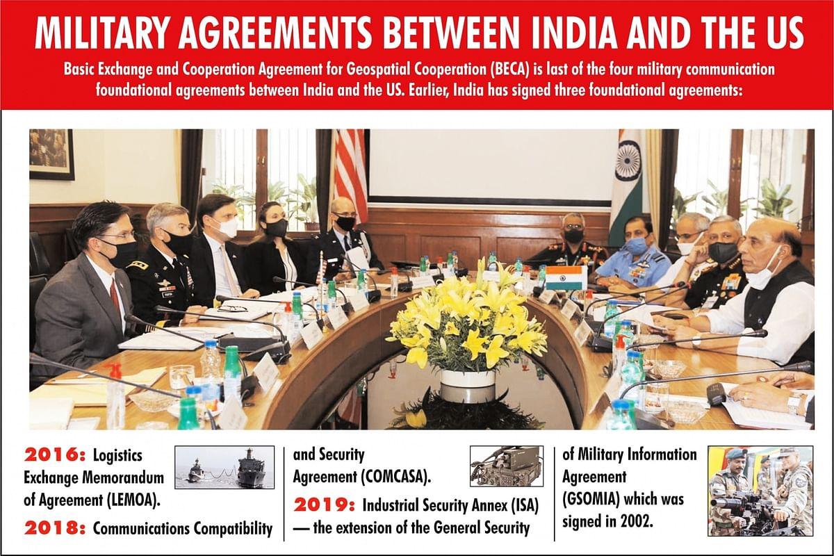 भारत कर सकेगा अमेरिकी सैटेलाइट नेटवर्क का उपयोग