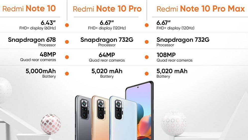 Quad Rear Camera के साथ Redmi Note 10 सीरीज के 3 नए स्मार्टफोन लॉन्च