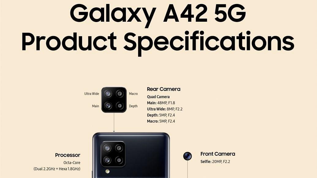 सैमसंग इस हफ्ते लॉन्च करेगा गैलेक्सी A42 5G स्मार्टफोन