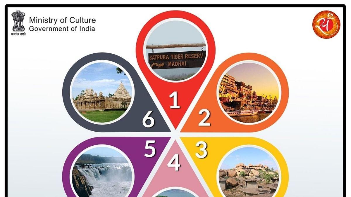 यूनेस्को विश्व धरोहर की संभावित सूची में भारत देश के छह स्थान शामिल, केंद्रीय मंत्री पटेल ने जताई खुशी