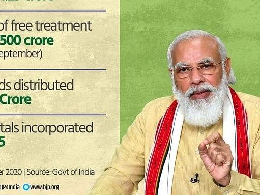 किन रोगियों को मिला आयुष्मान भारत योजना का सबसे ज्यादा लाभ..? RTI में खुलासा