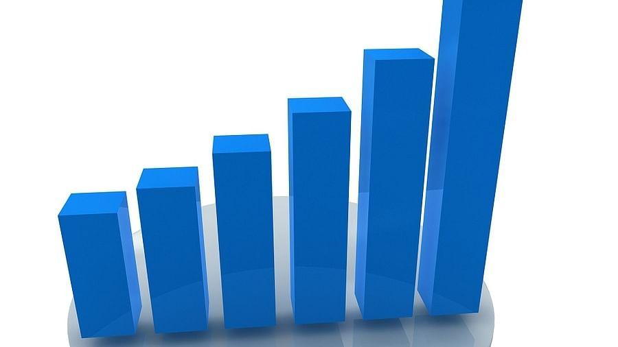 भारत का औद्योगिक उत्पादन अगस्त में 11.6% बढ़ा